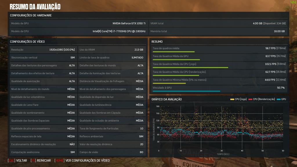 Gears of War 4 roda bem no Ultra, mas apresenta pontos de engasgo na gameplay; ideal é jogar com ajustes medianos como o deste teste