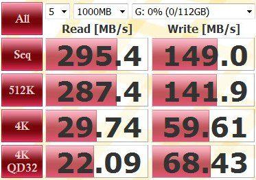 CrystalDiskMark SSD Kingston HyperX 120 GB