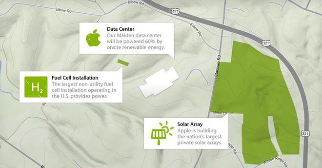 Apple data centers sustentáveis