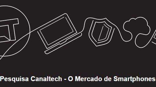 Pesquisa Canaltech: queremos saber seus hábitos de consumo de smartphones