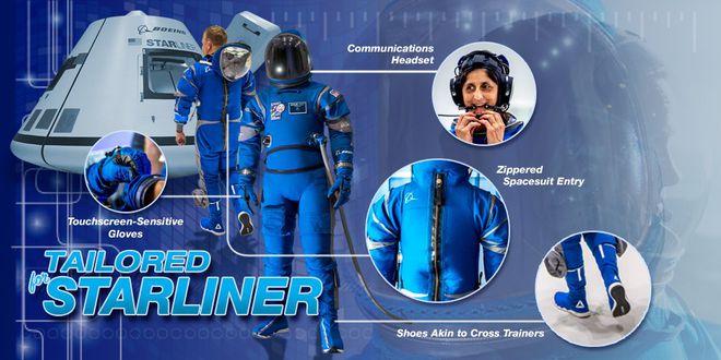 Novas roupas espaciais serão usadas num projeto da Boeing que levará astronautas à Estação Espacial Internacional. Se bem-sucedido, eles poderão ser adotados em definitivo pela agência espacial dos EUA