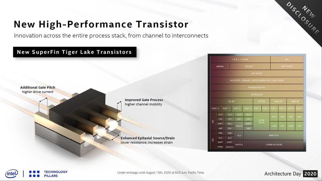 Nova tecnologia de transistores SuperFin é crucial para os ganhos de desempenho e eficiência dos processadores Tiger Lake