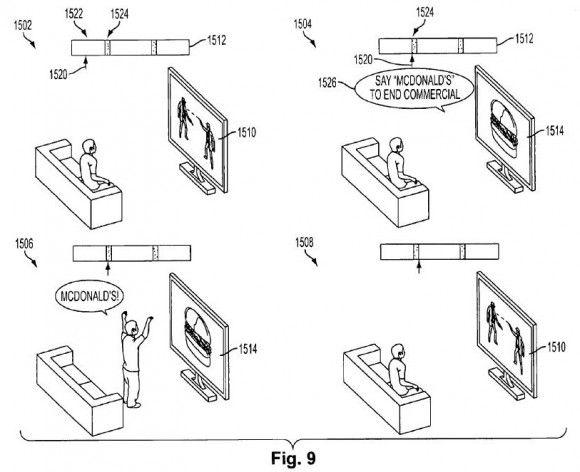 Patente Sony comercial interativo