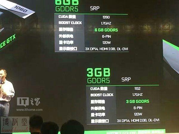GTX 1060 com 3 GB