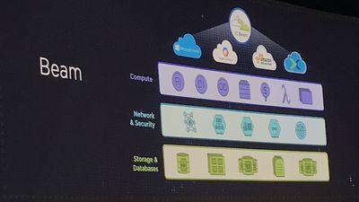 Nutanix apresenta nova plataforma de cloud privada