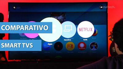 Qual o melhor sistema operacional para SmartTVs? [Comparativo]