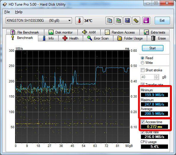 Teste de leitura - HD Tune Pro