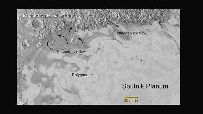 gelo flutuante Plutão