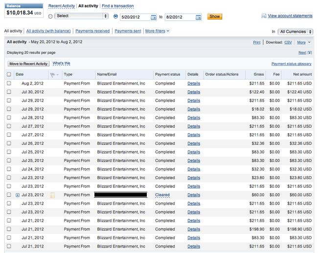 WishboneTheDog ainda publicou um extrato da sua conta no PayPal. Segundo ele, os U$ 10 mil foram obtidos única e exclusivamente através de transações feitas no jogo Diablo III