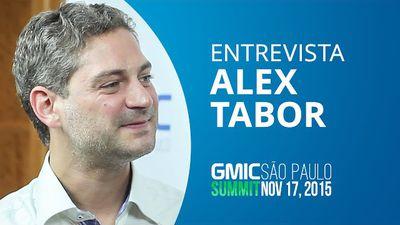 A história do Peixe Urbano - Alex Tabor, cofundador [GMIC 2015]
