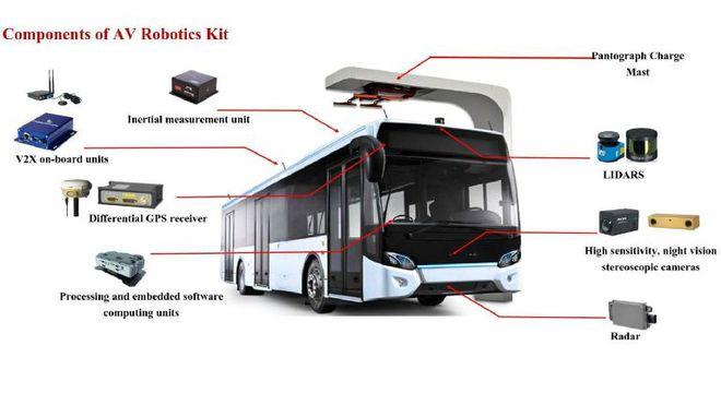 Ônibus Autônomo Singapura