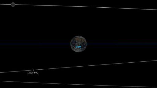 Asteroide maior do que um ônibus passará perto da Terra hoje; veja foto dele!