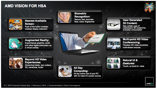 AMD VISION FOR HSA