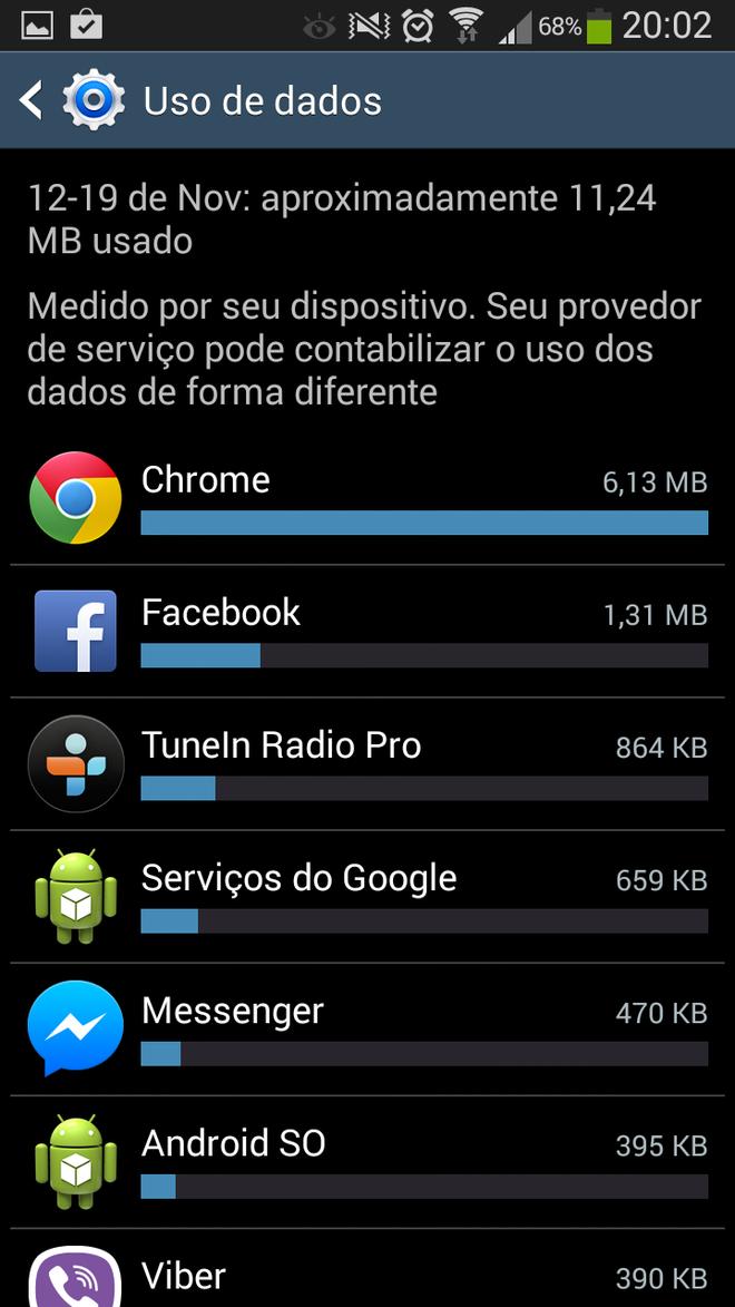 Controle de dados Android - Aplicativos