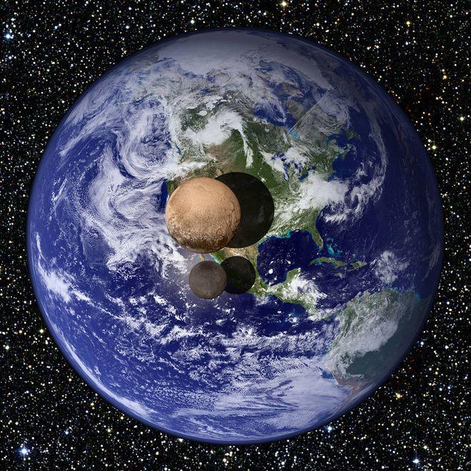 Proporção Terra, Plutão e Caronte