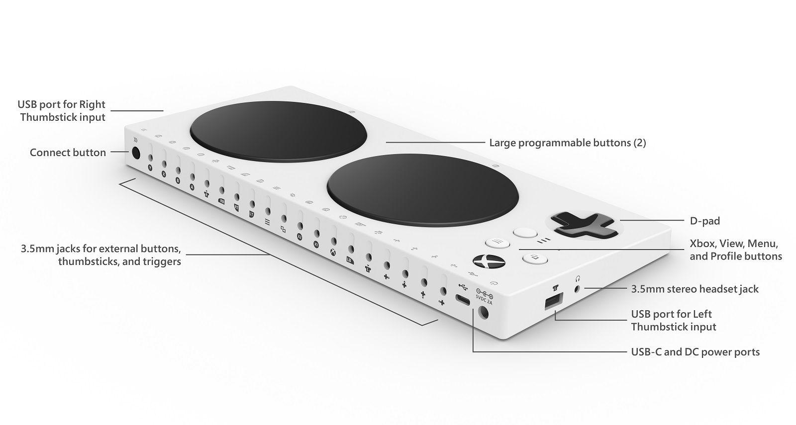 Ao todo são 19 entradas P2, uma para cada botão/alavanca do joystick, além de conexões USB e USB-C e conectividade Bluetooth