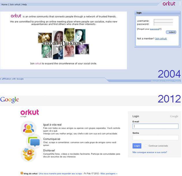 Orkut 2004-2012
