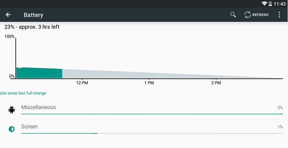A nova tela de medição de bateria do Android L poderá prever quando seu aparelho ficará sem energia. Recurso já existia em alguns apps de medição do Windows Phone