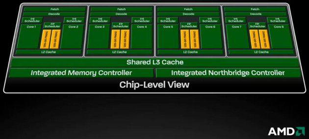 Arquitetura do AMD Bulldozer FX-8150