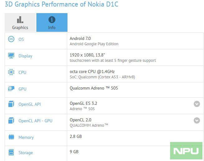 Teste de benchmark desta quinta-feira (13) revela que o D1C é, na verdade, um tablet com tela de 13,8 polegadas e baixíssima densidade de pixels