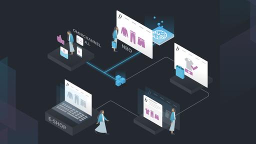 Como a inteligência artificial revoluciona a interação de marcas e consumidores