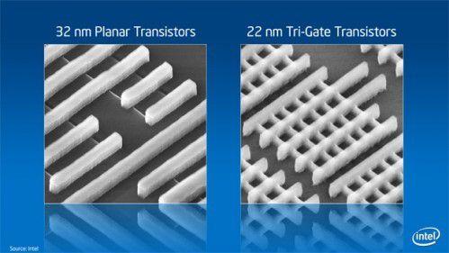 Transistor planar do Sandy Bridge à esqueda e Tri-gate do Ivy Bridge à direita