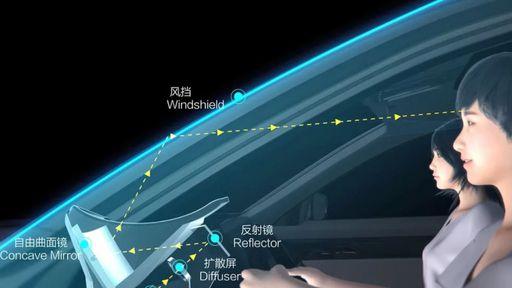Huawei apresenta tecnologia que transforma para-brisa em tela inteligente
