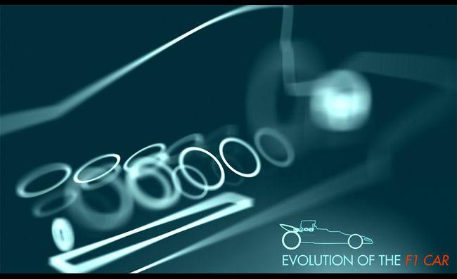 Fórmula 1 vídeo