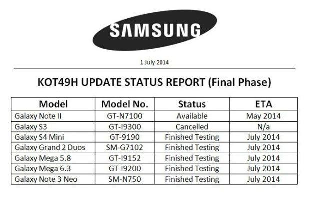 Atualização KitKat Samsung