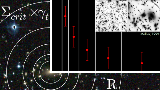 Controvérsia sobre Velas Padrão e a Energia Escura