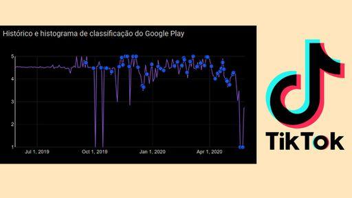 Avaliação do TikTok desaba na Play Store após polêmica