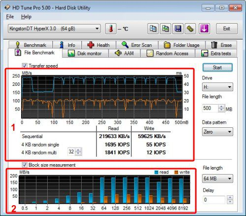HD Tune Pro 5 File Benchmark