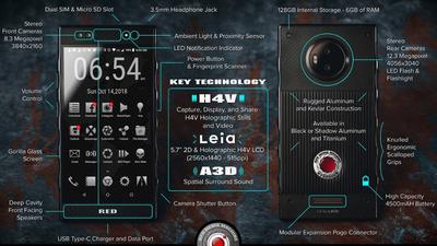 Infográfico sobre Hydrogen One revela kit de 4 lentes e tela com holografia