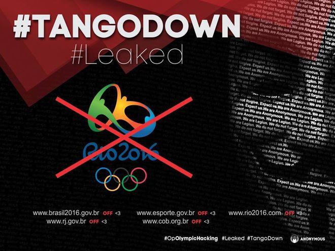 Anonymous Olimpíada