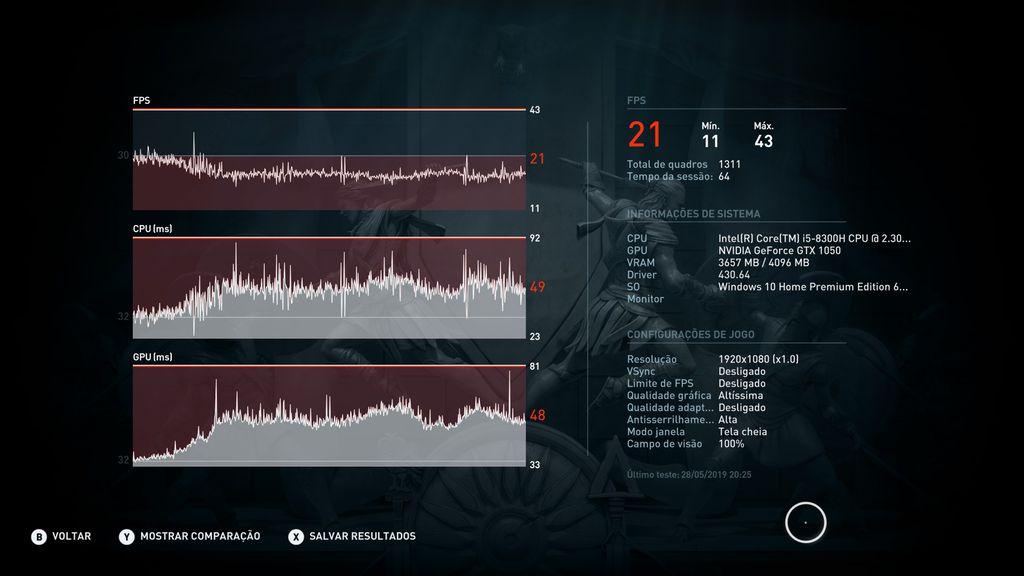 Nas configurações mais altas possíveis, o game se tornou injogável