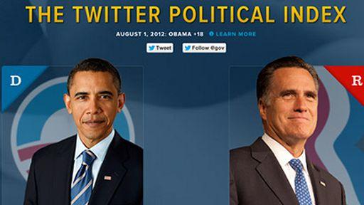 Twitter lança ferramenta para medir índices dos candidatos à eleição nos EUA