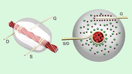 Pesquisadores criam transistores em linha de costura para monitorar doenças