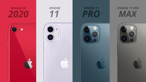 Qual iPhone tem a melhor câmera?
