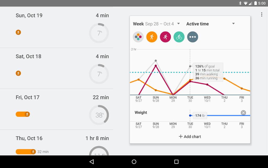 Apps para monitorar atividades físicas