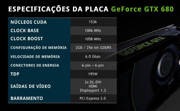 Especificações oficiais Nvidia GTX 680