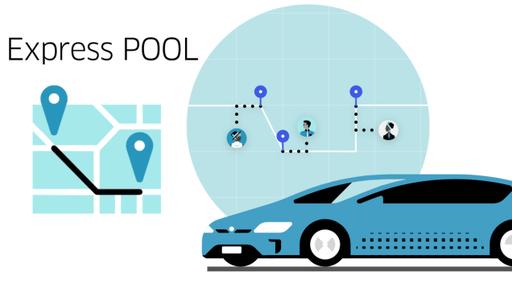 Uber Express POOL promete reduzir preços de viagens em até 25%