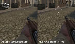 Anisotropic Filtering
