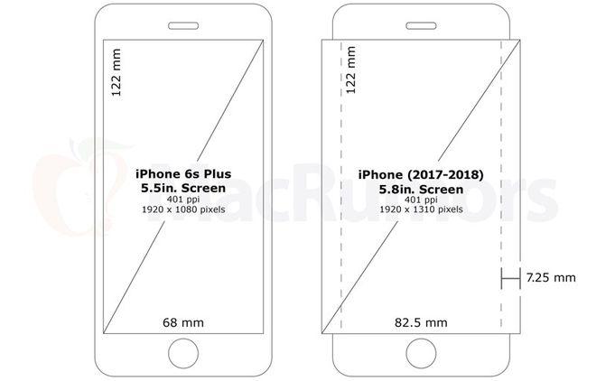 iPhone 7S tela curva
