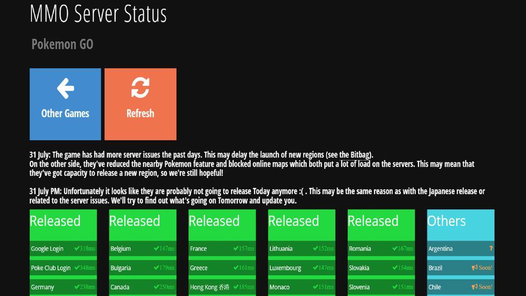 MMO Server Status