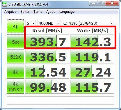 Teste com um bloco de 1 GB - CrystalDiskMark