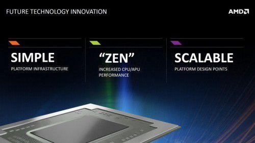 AMD Zen Core