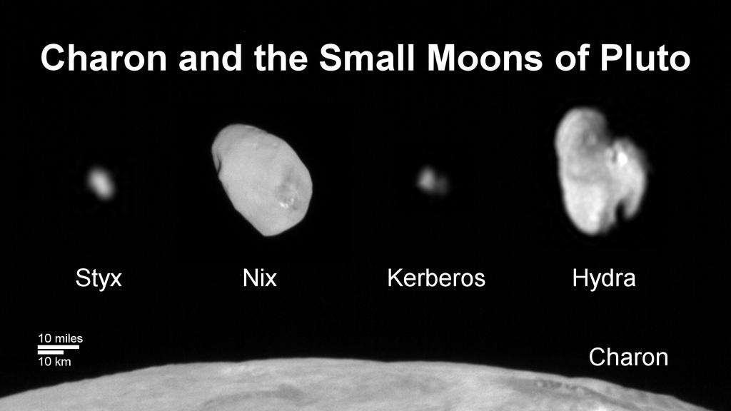 Sistema de Plutão