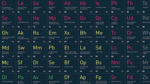 Acadêmicos criam versão da Tabela Periódica com tecnologias disruptivas