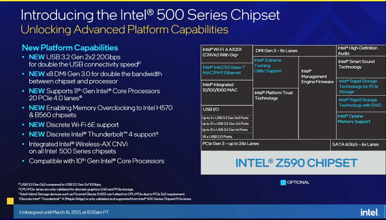 Novos chipsets Intel Series 500 serão a escolha de quem quiser tirar o máximo proveito possível dos novos processadores Intel Rocket Lake-S